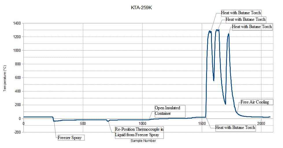 Arduino thermocouple multiplexer shield k max no