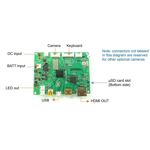 DVR Module with HDMI interface for muCam70x